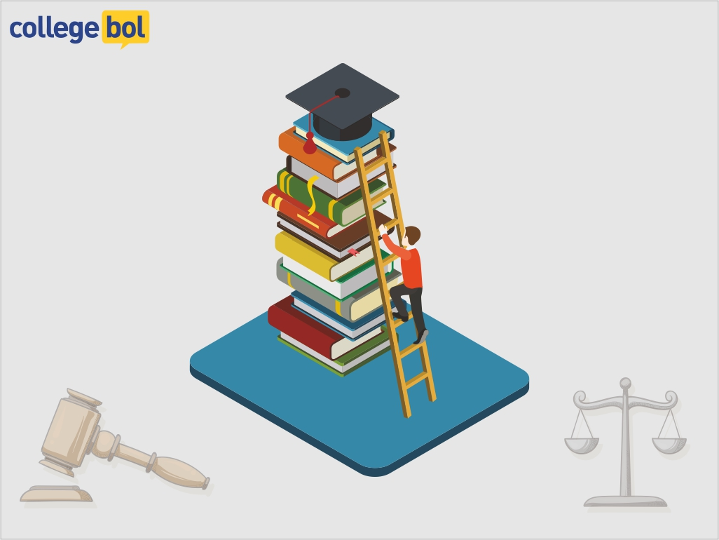 Constitutional Provision on Education in India